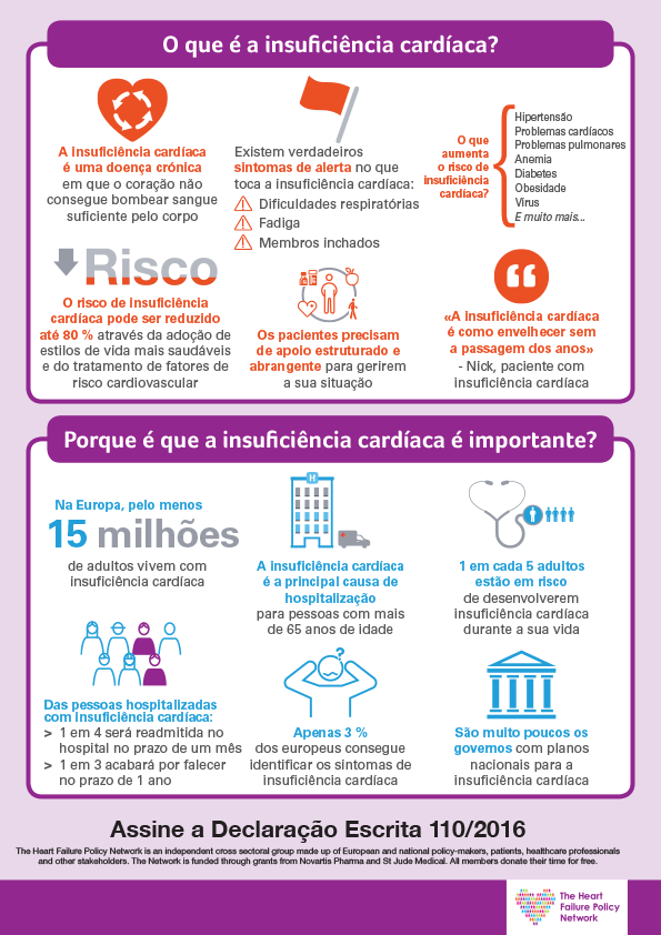 What is heart failure and why does it matter? (Portuguese)